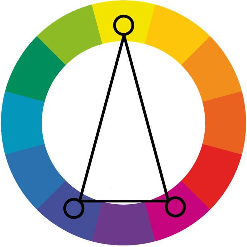 farben und farbkontraste fotografieren farbkreis von itten und quantit tskontrast digitipps. Black Bedroom Furniture Sets. Home Design Ideas