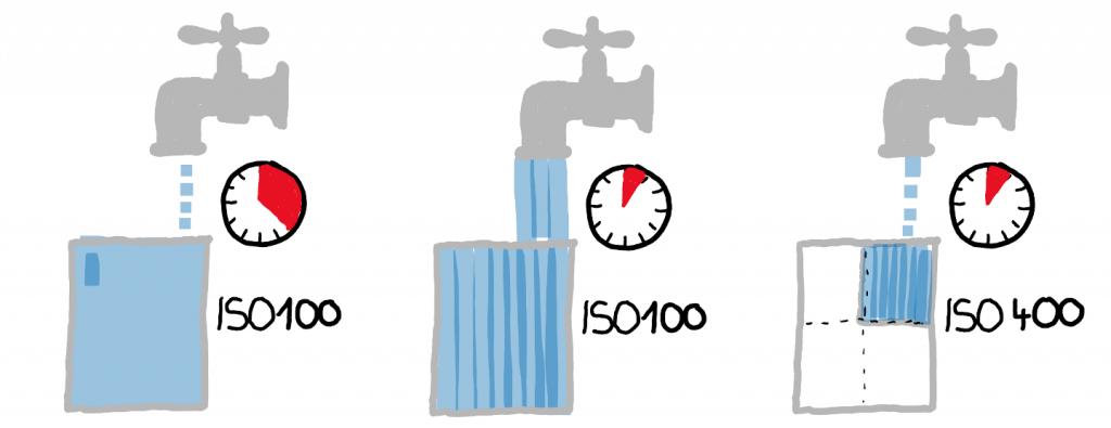 Belichtung Beispiel mit Wasser 1440