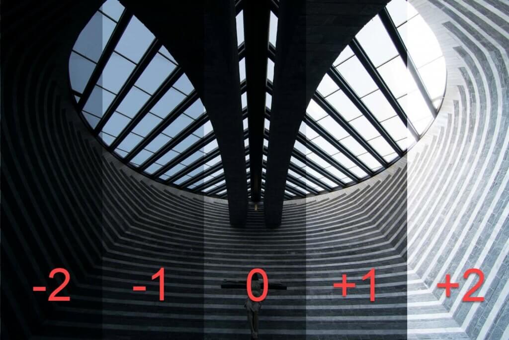 HDR-Aufnahme Belichtungsreihe